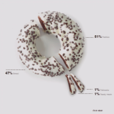 Europastry - Annual Report 2015 - Mosaic image
